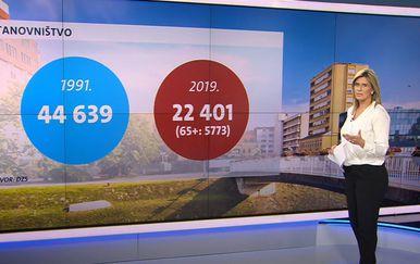 Vukovar nekada i sada - 3