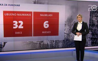 Stradali u Vukovaru u brojkama - 3
