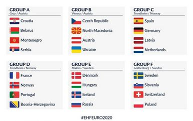 Europsko rukometno prvenstvo 2020. (Foto: Twitter)