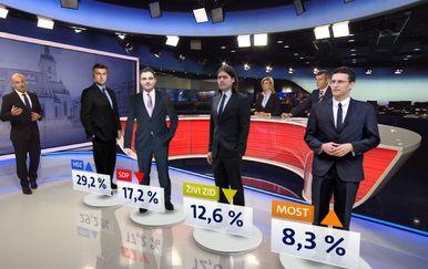 Crobarometar Dnevnika Nove TV (Foto: Dnevnik.hr) - 3