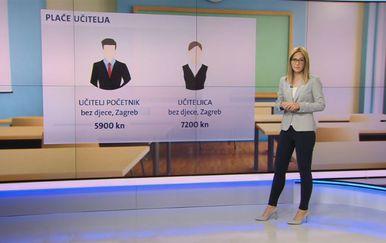 Učiteljske plaće (Foto: Dnevnik.hr)