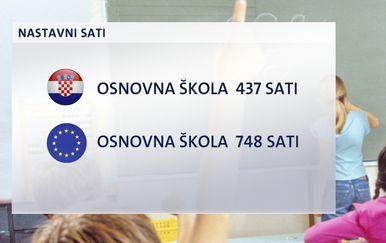 Nastavni sati (Foto: Nova TV)