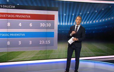 Rezultati nogometne reprezentacije na čelu sa Zlatkom Dalićem