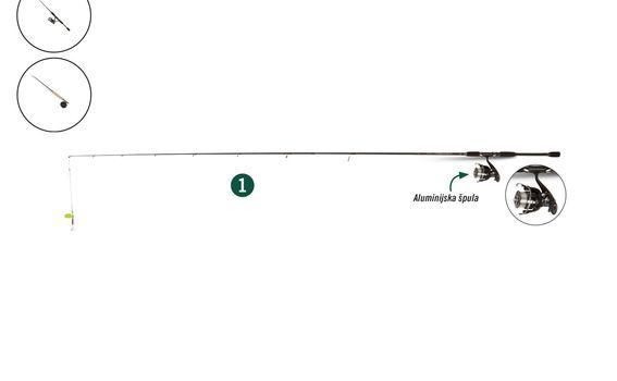 Paladin set za ribolov, 299 kn - Lidl