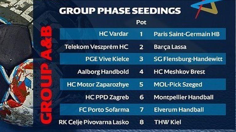 Rukometna Liga prvaka