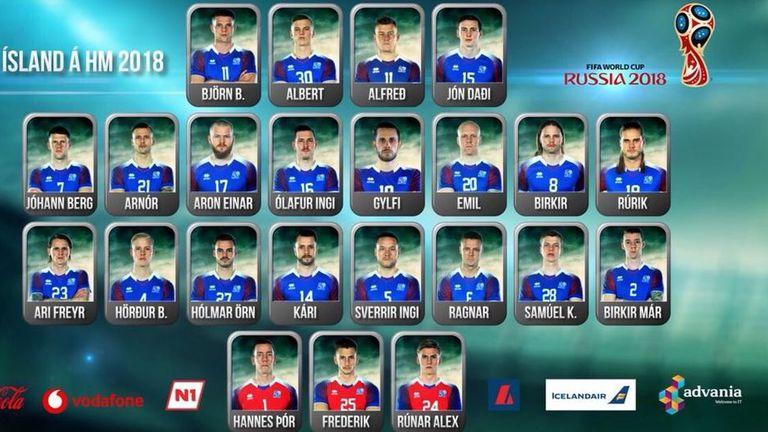 Popis reprezentacije Islanda
