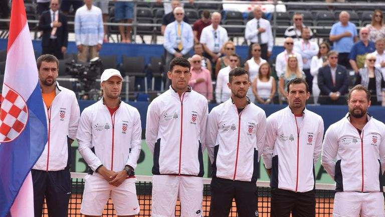 Hrvatska Davis Cup reprezentacija