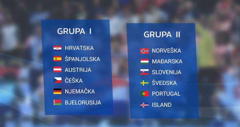 Rukometni Euro 2. faza - skupine