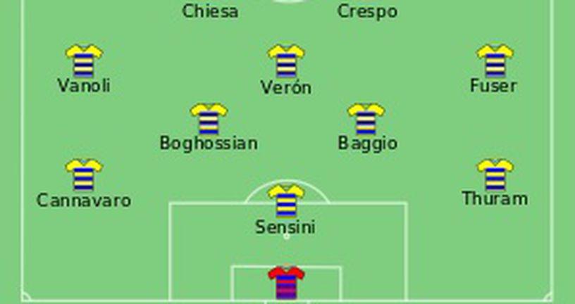 Momčad Parme iz finala Kupa Uefa 1999. (Screenshot: Wikipedia)