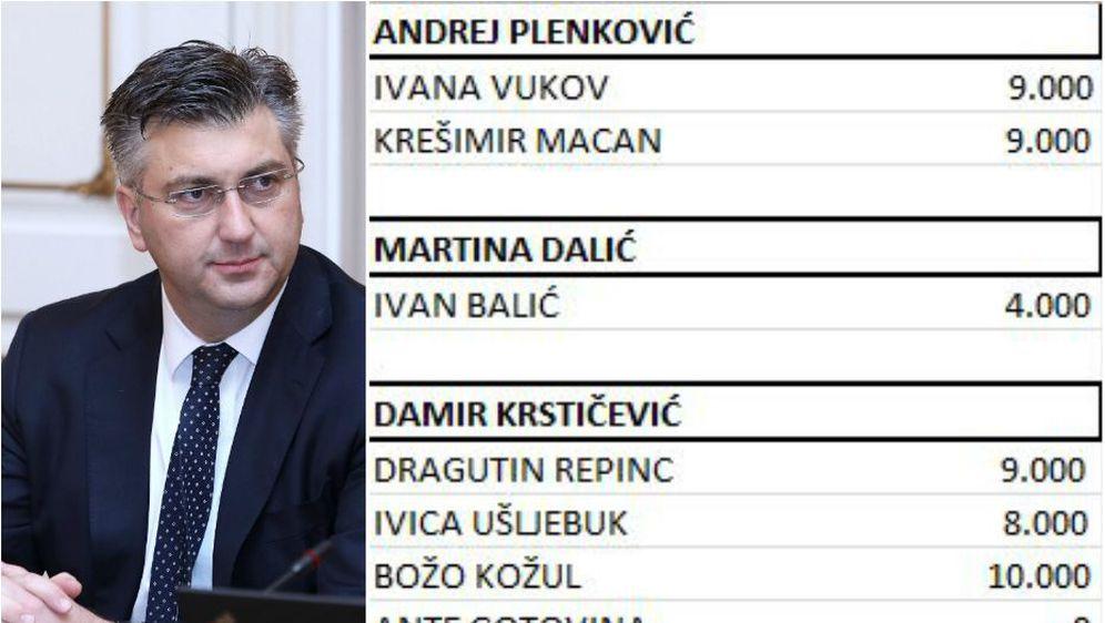 Plaće savjetnika premijera i ministara (Foto: PIXSELL)