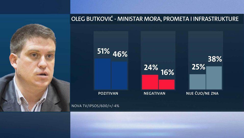Tko su najpopularniji ministri? (Foto: Dnevnik.hr) - 3