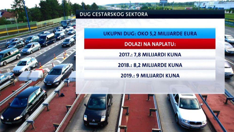 Milijarde kuna kredita stižu na naplatu (Foto: Dnevnik.hr) - 2