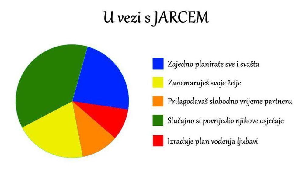 Jarac